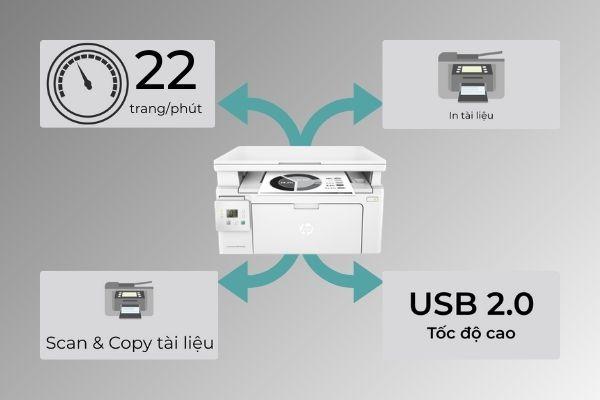 máy in laser đa chức năng HP M130a