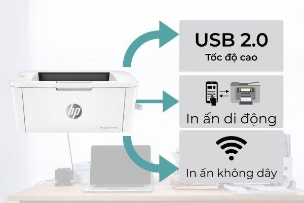 kết nối máy in m15w