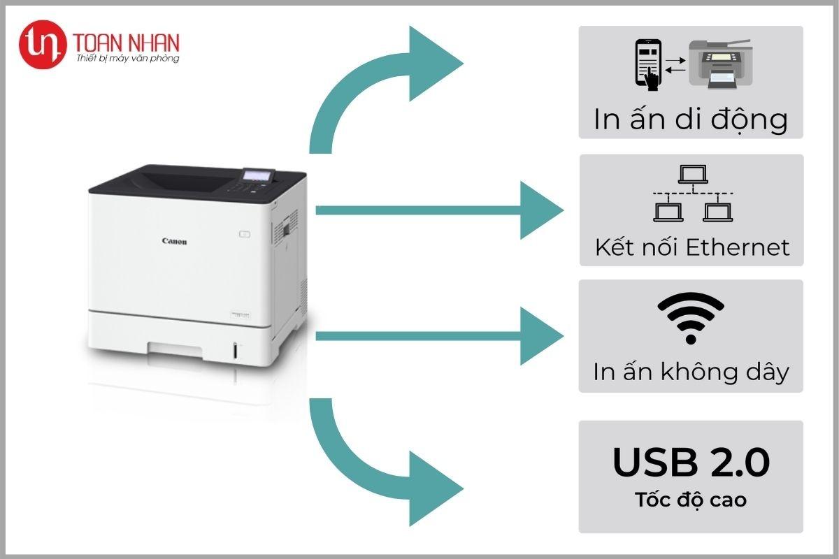 kết nối máy in LBP712cx