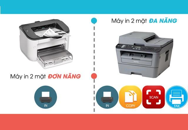 máy in 2 mặt tự động cũng có loại in đơn năng và in đa năng